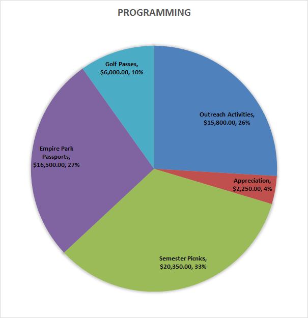 programming-14-15